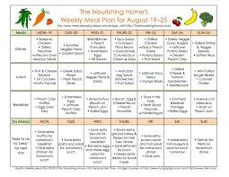 weekly meal planning for two bi weekly meal plan for august 19 september 1 the better