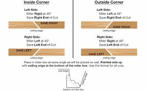 Miter Saw Crown Molding Chart How To Cut Crown Moulding The Home Depot