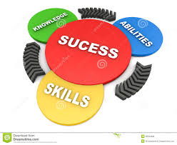 skills and abilities on a resume knowledge skills and abilities knowledge skills and abilities knowledge skills and ability