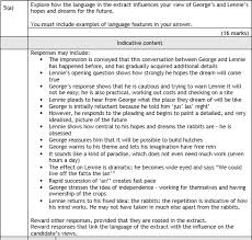 how to write my essay the lodges of colorado springs english research paper topics computers
