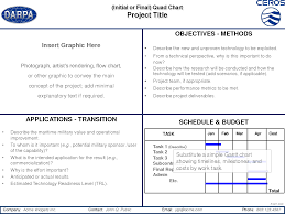 9 Best Images Of U S Army Quad Chart Template