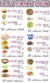 Quick Breakfast Ideas The Most Important Meal Of The Day