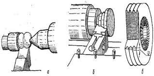 Отчет по практике Металлорежущие станки и инструменты  На рис 4 1 Схемы обработки поверхности вращения фасонным резцами