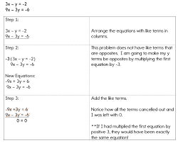 solving systems of equations using