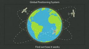 How Gps Works How Does Gps Work By Gps Obsessed