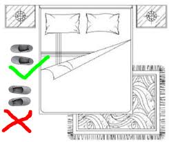 bedroom tip bad feng shui. Shoes Slipper Placement Feng Shui Tips Bedroom Tip Bad