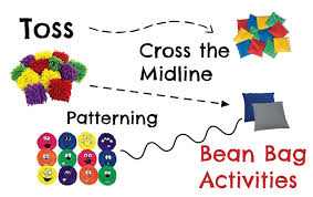 proprioception the best bean bags for proprioception crossing the midline and visual skills motor skills