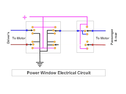 hot wiring power windows wiring diagram sys hot rod window wiring diagram wiring diagram host hot rod power windows wiring diagram hot rod
