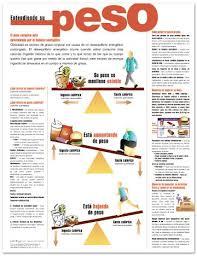 Weight Chart Understanding Your Weight Spanish Language Laminated