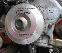 ms1 extra ignition hardware manual direction of rotation for this example is anti clockwise for below
