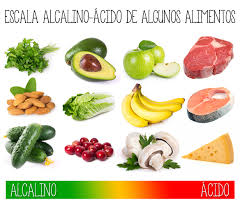 Resultado de imagen de dieta alcalina beneficios