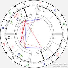 Kylie Minogue Birth Chart Horoscope Date Of Birth Astro