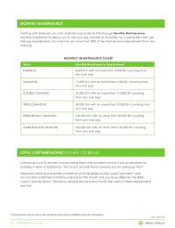 24 Unbiased Itworks Emerald Chart