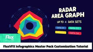 Radar Chart Illustrator Infographics Mega Pack Radar Area Graph