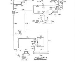 defrost thermostat wiring diagram new walk in zer wiring defrost thermostat wiring diagram fantastic hvac defrost timer wiring explained wiring diagrams rh dmdelectro co furnace