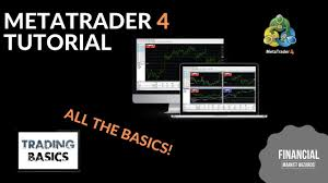 Mt4 Charting Platform How To Use Metatrader 4 Tutorial For Beginners How To Use