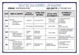 End Of The Year Activities Themed Air Transport Weekly Lesson Plan