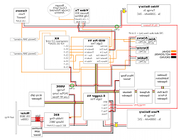 top vector eagle tree wiring diagram draw vectory hd vector diagram illustration top vector eagle tree wiring diagram draw