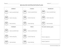 behavior intervention plan template behavior intervention plan behavior plan free behavior lesson plan