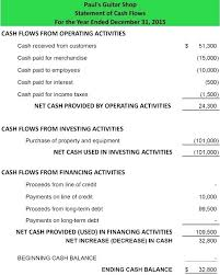 Template For Statement Of Cash Flows Balance Sheet Template And In E Statement Cash Daily Examp