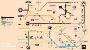 Car Company Ownership Chart Who Owns Who In The Car Industry The Tube Map Car Magazine