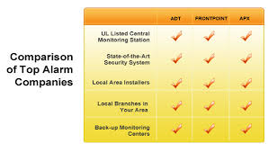 Quotes About Security Systems 48 Quotes