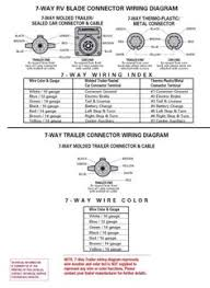 stock trailer wiring diagram need an f trailer towing wiring diagnosing and repairing trailer lights and wiring