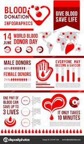 Blood Donation Infographic With Map And Chart Stock Vector