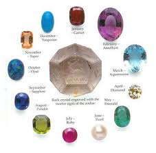 Traditional Birthstone Chart Astrology And Palmistry Portal Gregorian Birthstone Poems