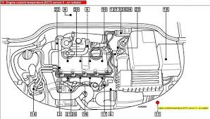 engine speed sensor diagram location vw jetta tdi fixya need exact location and picture of coolant temp sensor on tdi vw jetta 2004 please thanks