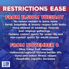 Under stage four restrictions, physical appearances in court will be almost entirely shut down as the courts shift their operations online. Coronavirus Victoria Restrictions Daniel Andrews Announces Details Full List Of Everything You Can And Can T Do Now In Victoria Including Changes To Cafes Pubs And Indoor Gatherings Guide