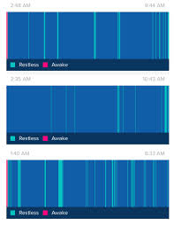 Normal Sleep Pattern Impressive How Many Hours Of Actual Sleep Do You Get Per Night Is My Sleep