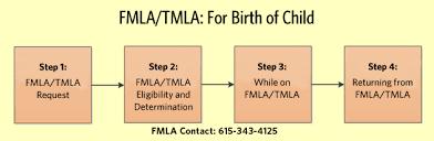Fmla Tmla Birth Of Child Fmla Human Resources