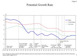 Hiroshi Nakaso Evolving Monetary Policy The Bank Of