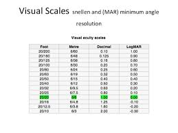 Logmar To Snellen Conversion Chart Visual Acuity