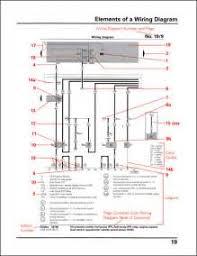 similiar reading circuit schematic diagram keywords to circuit diagrams reading wiring diagrams easy symbol at wiring