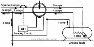 dictionary of electronic and engineering terms gfi definition gfi circuit schematic gfci circuit