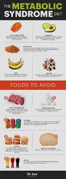 10 Reasonable Daily Diet Chart In Urdu