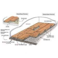 installing engineered wood floor on concrete
