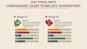 Effective Comparison Chart Template Powerpoint