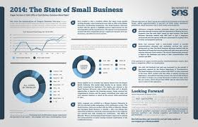 Report Business Oregon Secretary Of State Annual Report Office Of Small Business