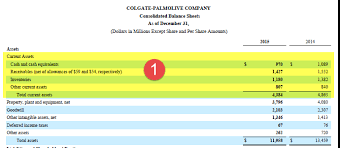 cash balance sheet template what is balance sheet examples assets liabilities equity