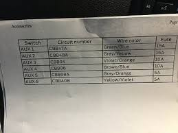 2017 ford raptor upfitter switches wiring diagram intended for ford upfitter switches wiring diagram 2017 ford raptor upfitter switches wiring diagram intended for upfitter switches request for help! ford raptor forum ford svt on tricksabout net pics