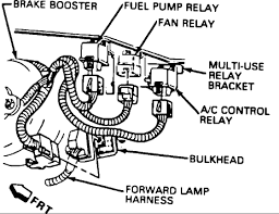 1990 camaro wiring diagram gas 1990 auto wiring diagram schematic 1990 chevy camaro rs v6 tester that runs the fuel pump somewhere on 1990 camaro wiring