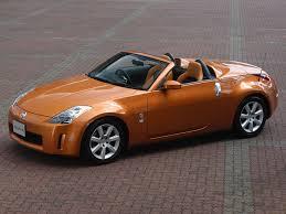 Nissan 350Z - Sunset Orange - Brick Road - 1024x768 Wallpaper