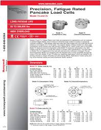 high output, pancake style tension compression load cells models 41a  involve an extremely large number of cycles or occasional overload conditions these fatigue rated load