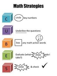 CUBES Math Problem Solving Strategy  This will help your students solve word problems  Printable Pinterest