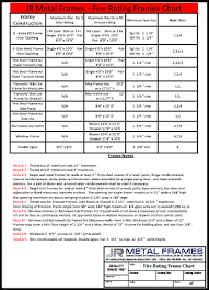 Fire Rated Hollow Metal Frame Chart And Info By Jr Metal Frames