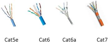 how to choose ethernet cable Category 5 Wiring Diagram Wire Door Lock Actuator