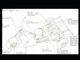 cushman wiring diagram meter maids wiring diagram for you • cushman 48v wiring diagram 1976 truckster commander basic o unique rh eleman site